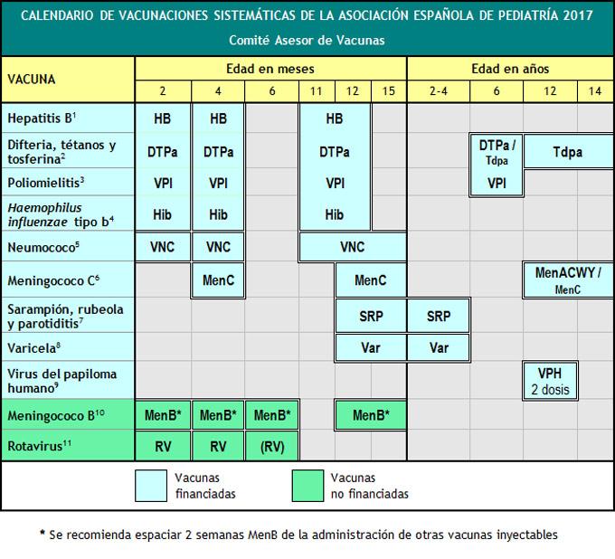 Calendario de vacunaciones 2017 - AEP