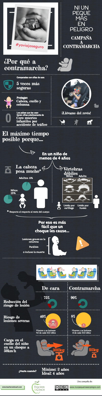 sillas a contramarcha - infografia